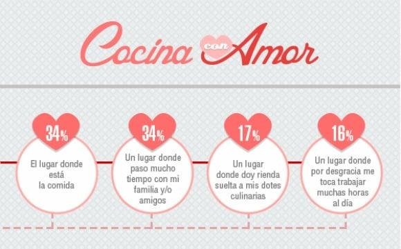 Cocinar con amor: recetarios para San Valentín y más
