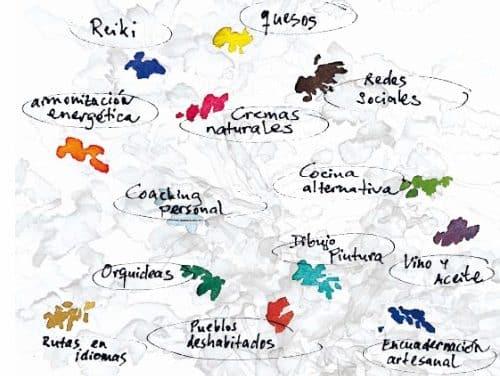 ENTRE ALMENDROS: experiencias y saberes en el Valle del Cidacos, Rioja Baja